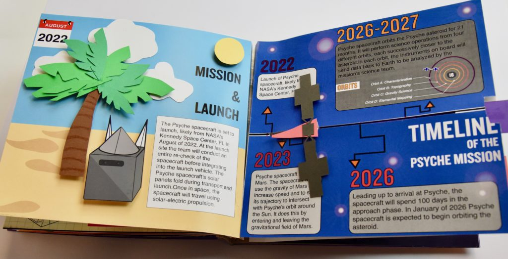 This image shows inner pages of the Psyche pop-up book.