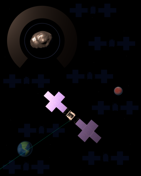 A spacecraft with plus-sign-shaped solar panels on either side of its square body is flying past a cratered and lumpy metallic asteroid. Earth is visible to the lower left of the spacecraft, Mars is visible to the upper right. The asteroid has a ring and a partially-circular halo around it. In the background, there are several faint purple silhouettes of the spacecraft and 16 bright stars.