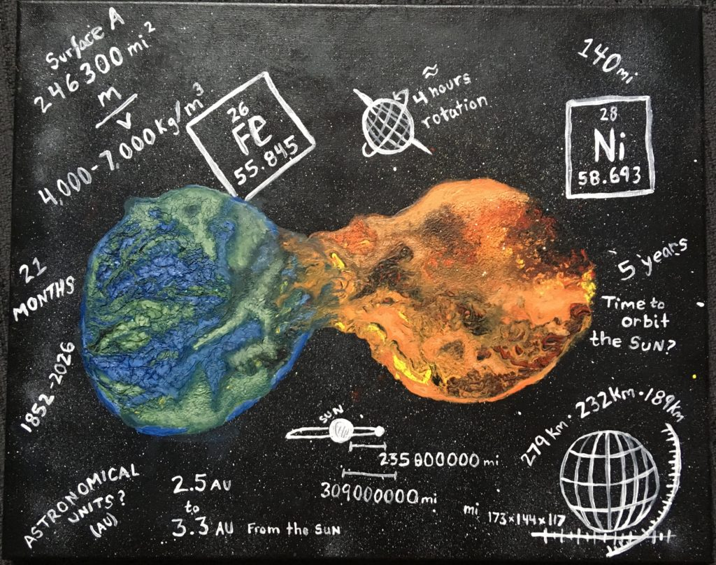 This image shows two large swirling circular shapes beginning to merge together. The shape on the left is blue and green with textured cracks and swirls representing the earth and the shape on the right is mostly orange,with accents of red, yellow and black, that is also textured with cracks and bumps and merging to the earth.The shape on the right represents psyche. These two images are painted on a backdrop of space which is black with extremely tiny, fine white dots representing stars. All through out the space there are white infographics of data gathered so far about psyche like the astronomical units of it, its orbit time, the elements it is made out of etc.