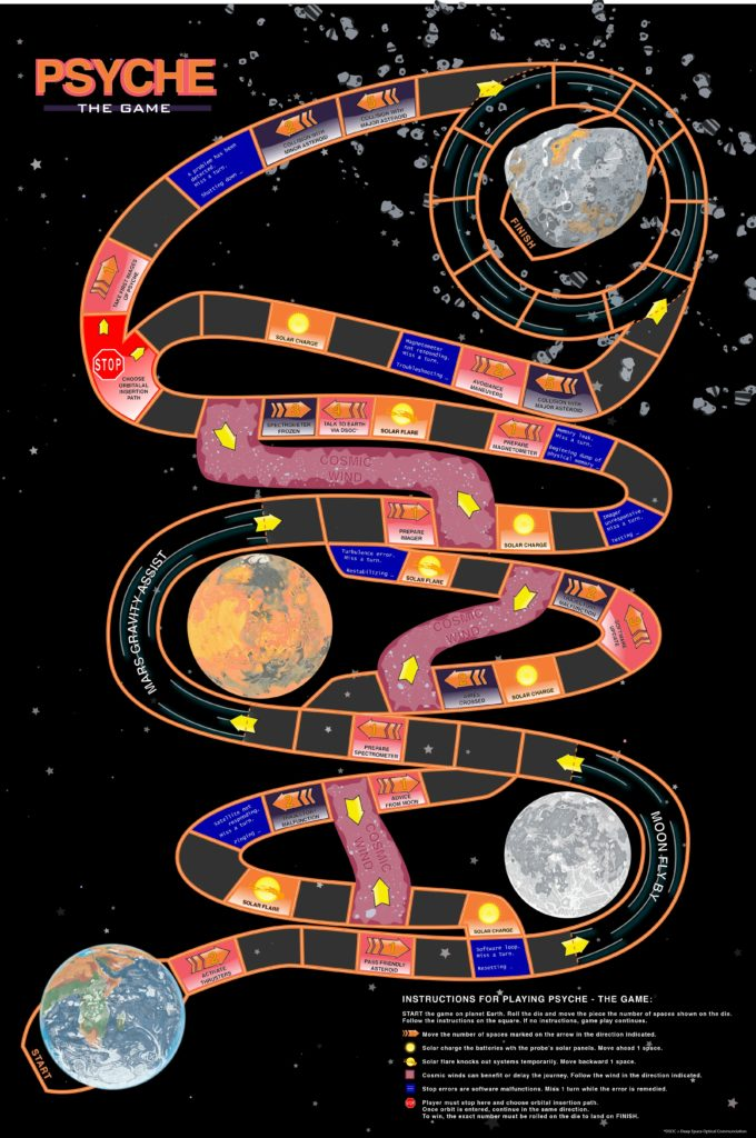 A Psyche board game that shows the Psyche spacecraft's journey through space ending at the Psyche asteroid.