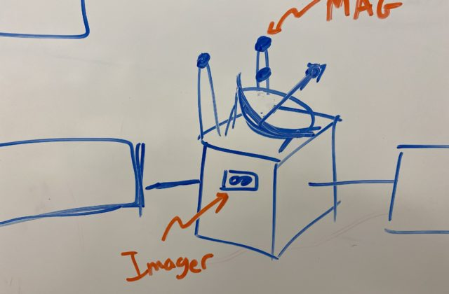 A configuration diagram drawn on a whiteboard.