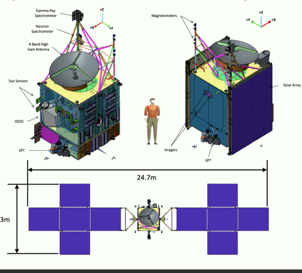 A diagram of the Psyche spacecraft bus with instruments and of the full dimensions of the spacecraft.