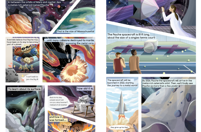 This two-page information comic is filled with vibrant colors sticking to the cohesive color scheme of orange, green, blue, and purple. The art style is clean and graphic by using shapes and lines to produce highlights and shadows. Panels that explain the context and history of Psyche the asteroid shows outer space filled with stars and nebulae. Other panels show size comparisons and the launching of the spacecraft.