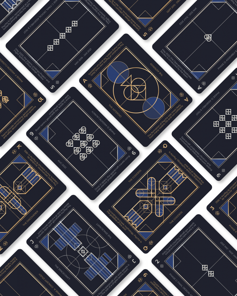 This deck of cards is designed to emulate the theorized texture and color of the asteroid. The card background is a navy blue, and the supporting design elements are gold, silver, royal blue, and dark blue. The diamond and heart suits are silver, whereas the club and spade cards are gold. Each design element follows an art deco aesthetic and consists of outlined geometric shapes and sharp edges with thick and thin lines that are gold or silver. Fun facts are found at the top and bottom of the cards with dates and titles found on the sides.