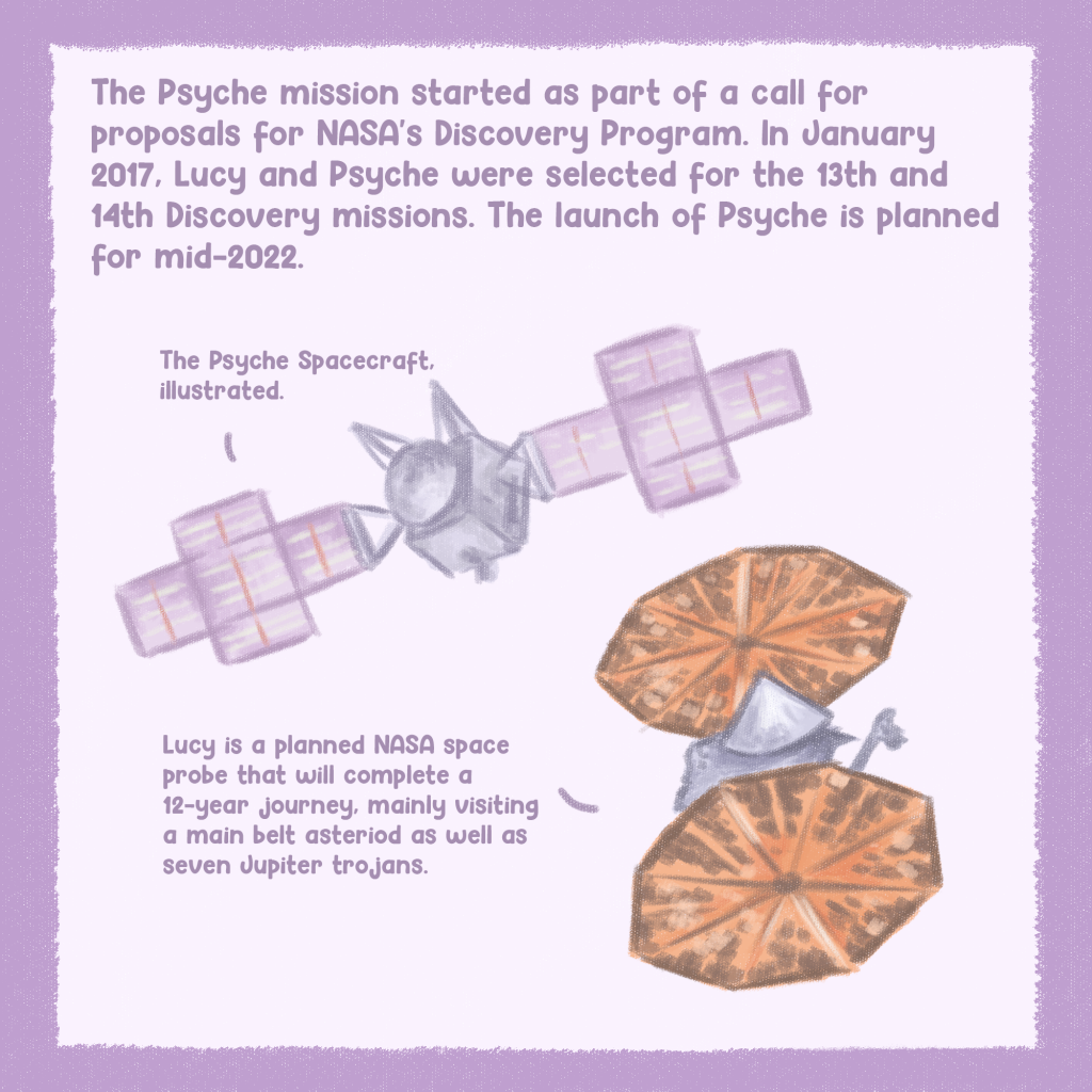 This page describes the Psyche and Lucy missions as being the 13th and 14th Discovery Class missions selected by NASA in 2017.